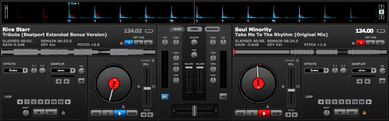 Digital DJing - waveriding with Virtual DJ, all in sync