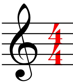 4-4 Time Signature