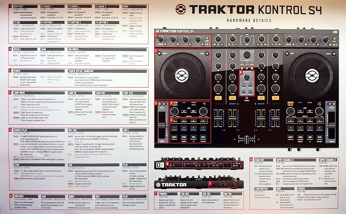 Review: Traktor Kontrol S4 - Digital DJ Tips