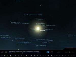 Planetary Artist View