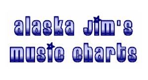 Alaska Jim