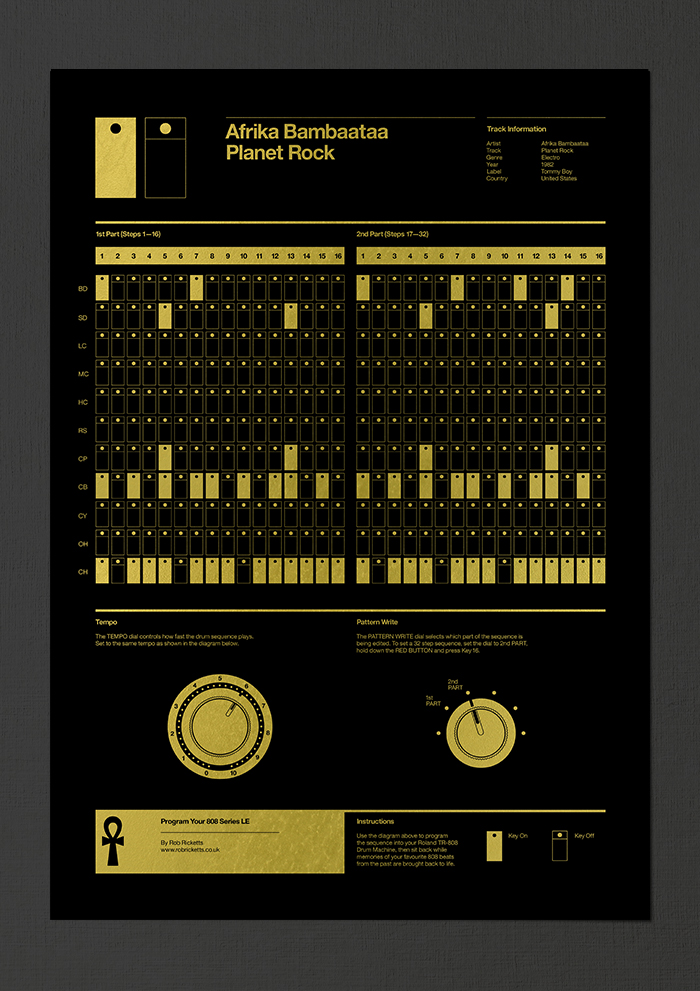 Program Your 808 Poster