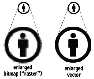 bitmap-VS-vector