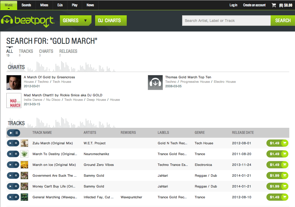 My Beatport result. Quite remote from what I was listening to.