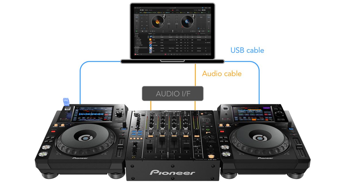 djay Pro and CDJ set-up