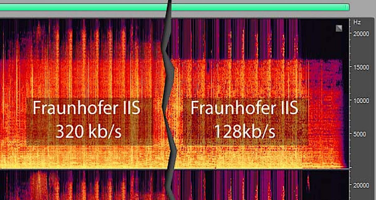 Your Questions: Converting MP3s From 128kbps To 320kbps