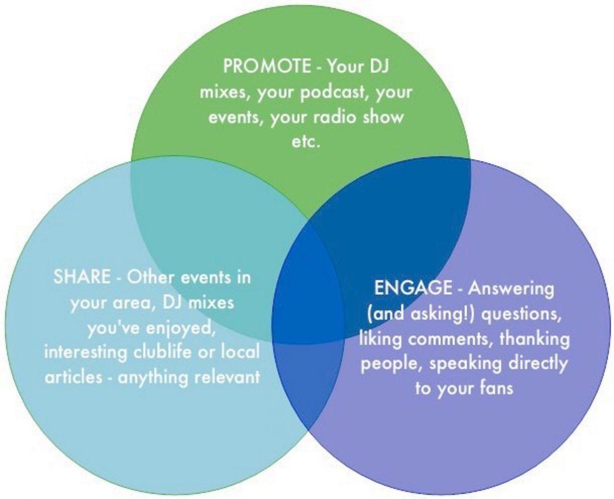 DJ rule of thirds