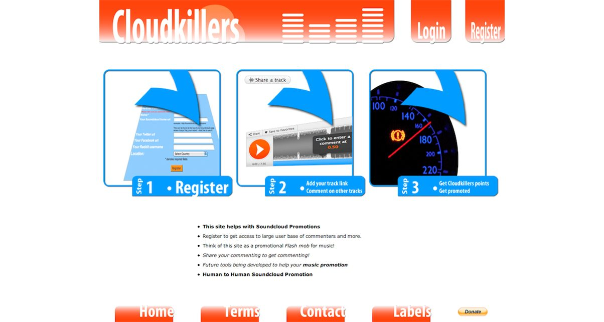 Promote Your Music On SoundCloud With Cloudkillers - Digital