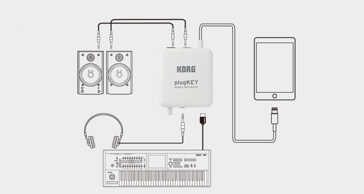 connect any midi keyboard to ios with korg plugkey. Black Bedroom Furniture Sets. Home Design Ideas