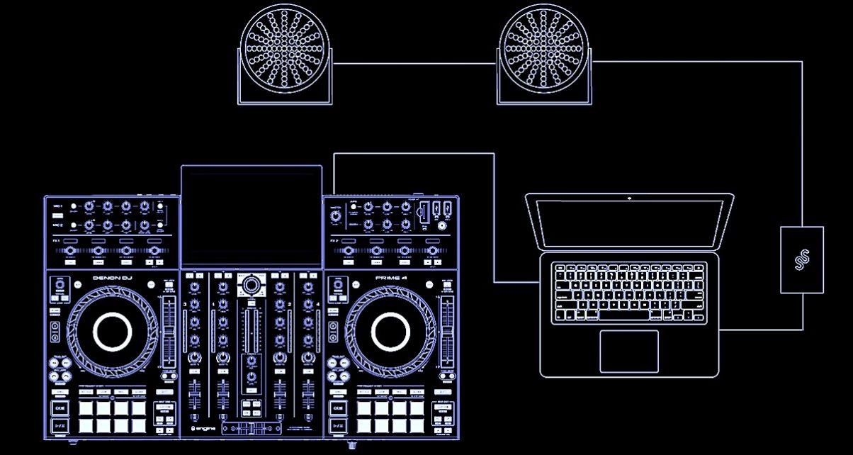 Soundswitch Denon DJ Prime