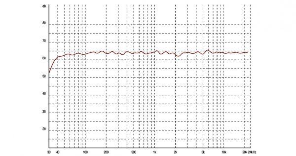 iLoud MTM flat frequency
