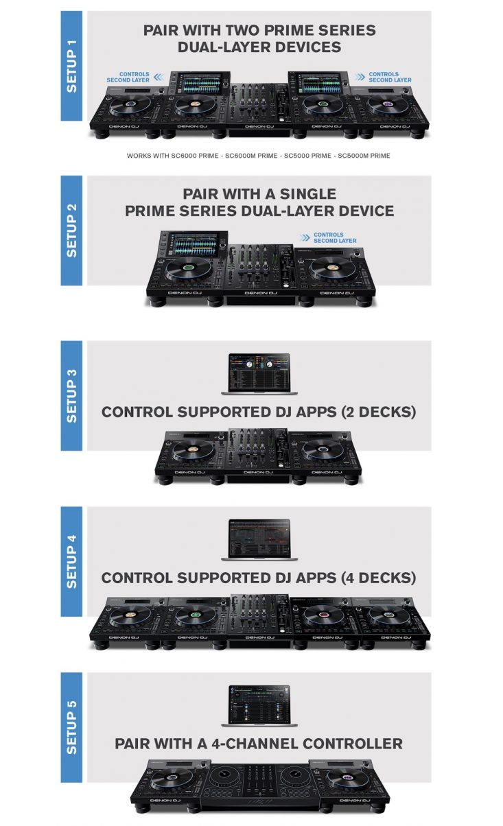 Denon DJ LC6000 setup